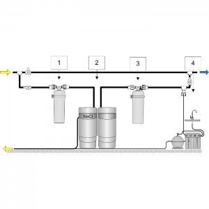 Аквафор WaterMax MXQ + Викинг 2 шт. + ОСМО-Кристалл 50 исп.4 + Соль 2 мешка