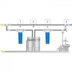 Аквафор WaterMax AKQ + Гросс 2 шт. + ОСМО-Кристалл 50 исп.4 + Соль 2 мешка