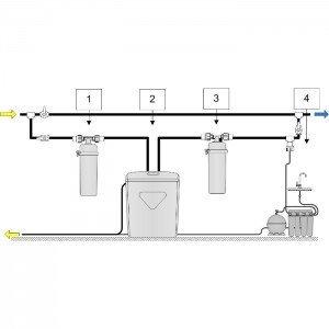 Умягчитель Аквафор Pro 180 + Викинг 2 шт. + ОСМО-Кристалл 50 исп.4 + Соль 2 мешка